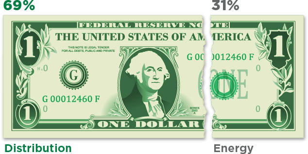 split-dollar-bill-full
