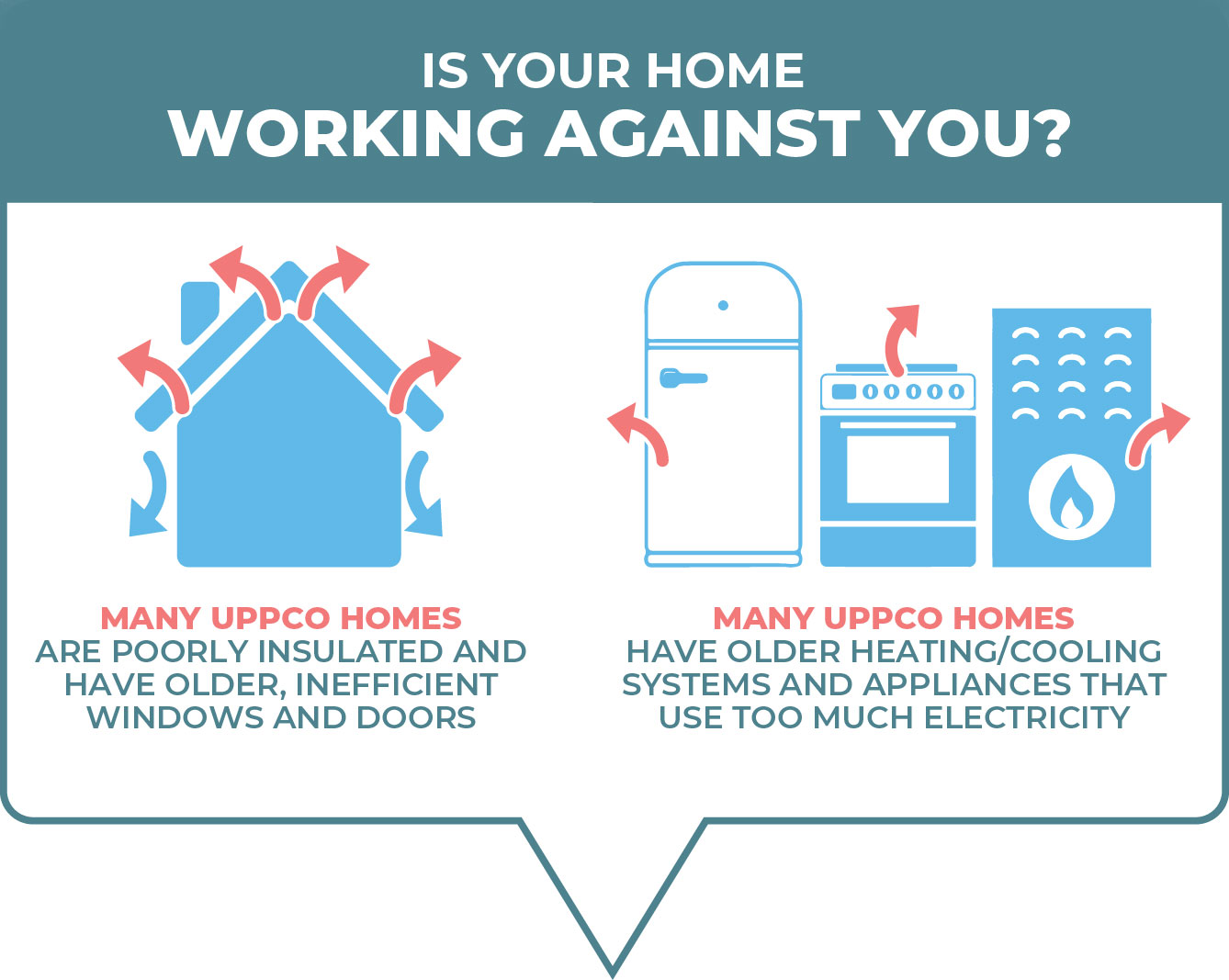 is-your-home-working-against-you