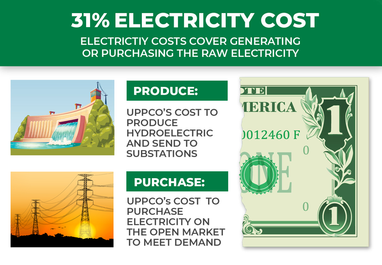 30-percent-electricity-cost-infographic-high-qual