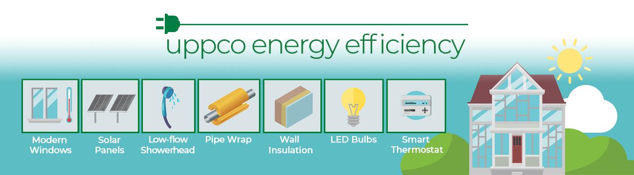 UPPCO Energy Efficiency HEader for EE page on website 2